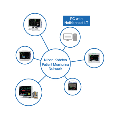 NK patient monitoring network_0.jpg